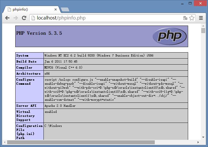 PHP的相关信息