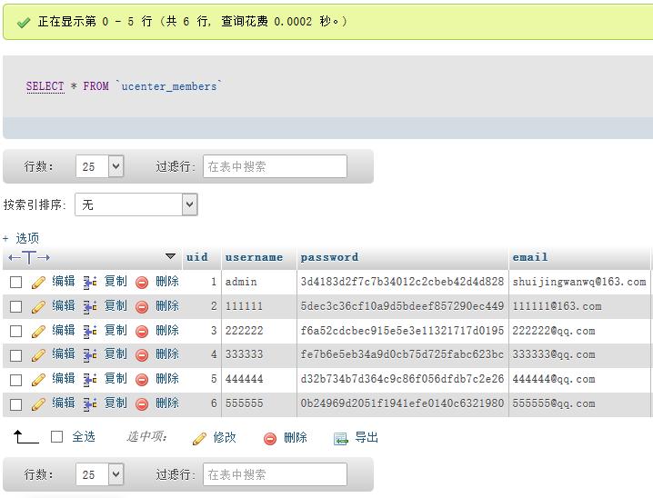 Ucenter数据库中的用户表列表