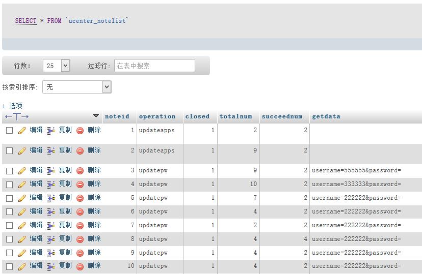 在A应用中修改用户密码之后,在更新用户密码的通知列表中,发现password为空!