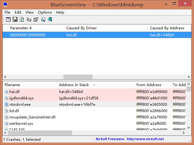使用BlueScreenView工具分析系统错误日志,提示hal.dll、igdkmd64.sys造成了相应错误