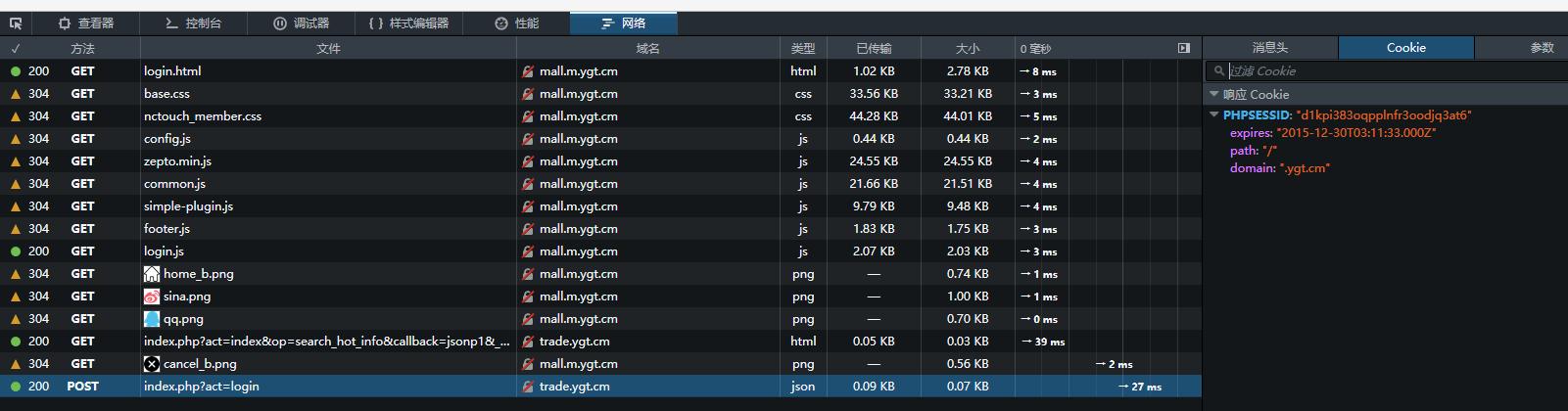 查看网络,发现响应Cookie中,生成了新的PHPSESSID,如图2.1