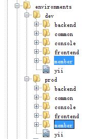 将E:\wwwroot\service.ygt.cm\environments下的dev、prod的frontend再次复制为member