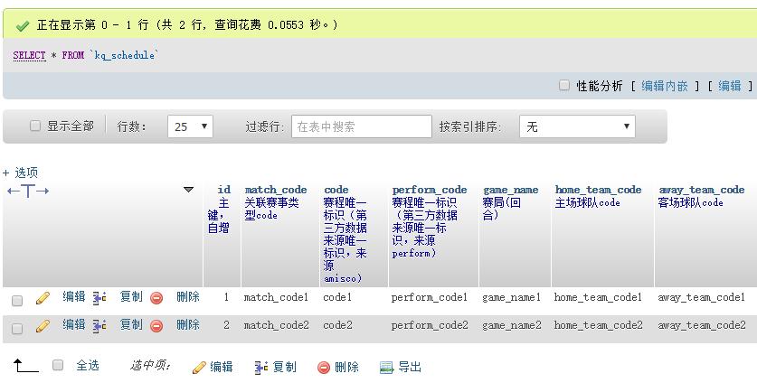 基于数据库表kq_schedule建立相应模型