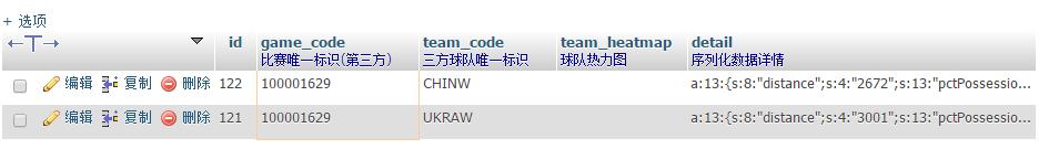 此时查看MySQL,一场比赛所对应的技能数据只存在2条记录,一个球队只存在1条了的,符合预期