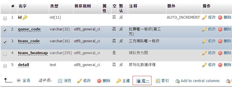 将game_code与team_code添加为组合唯一索引,在phpMyAdmin中选择game_code与team_code,点击唯一按钮