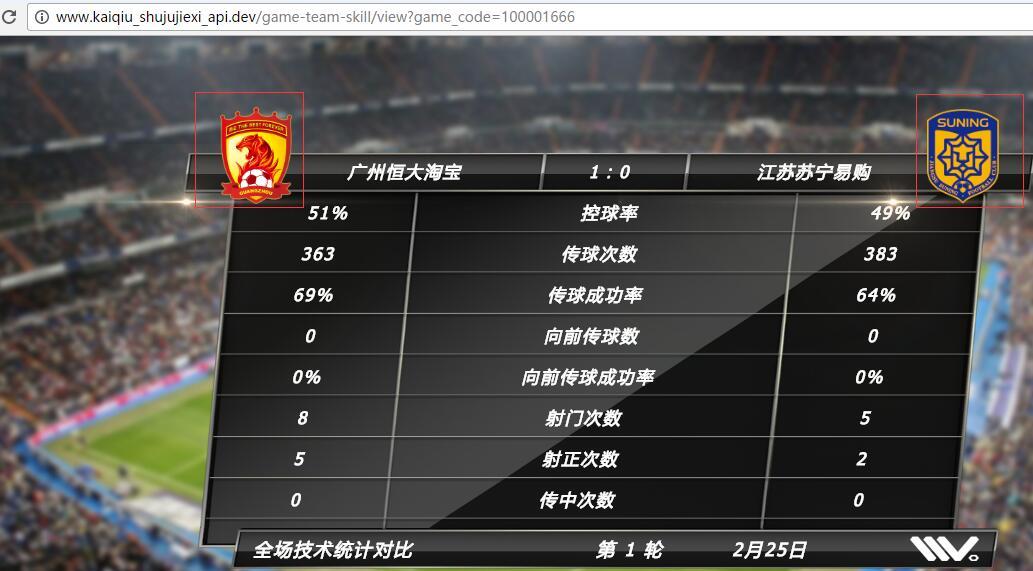 网页界面中的红框中的图片为跨二级域名所调用的图片