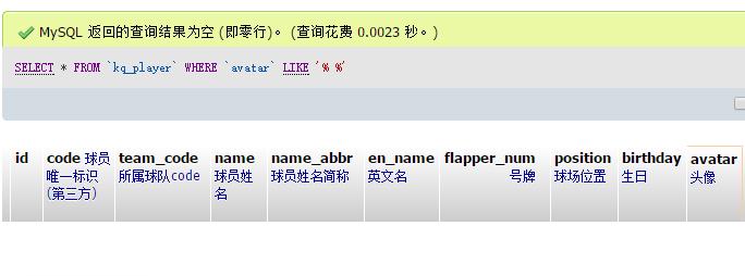 搜索 avatar 字段,查看其是否包含空格,返回零行