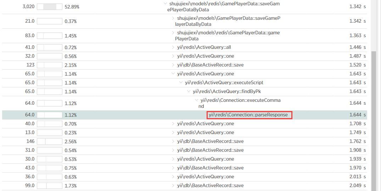继续展开,直到无法展开为止,发现 yii\redis\Connection::parseResponse ,需要分析其运行机制