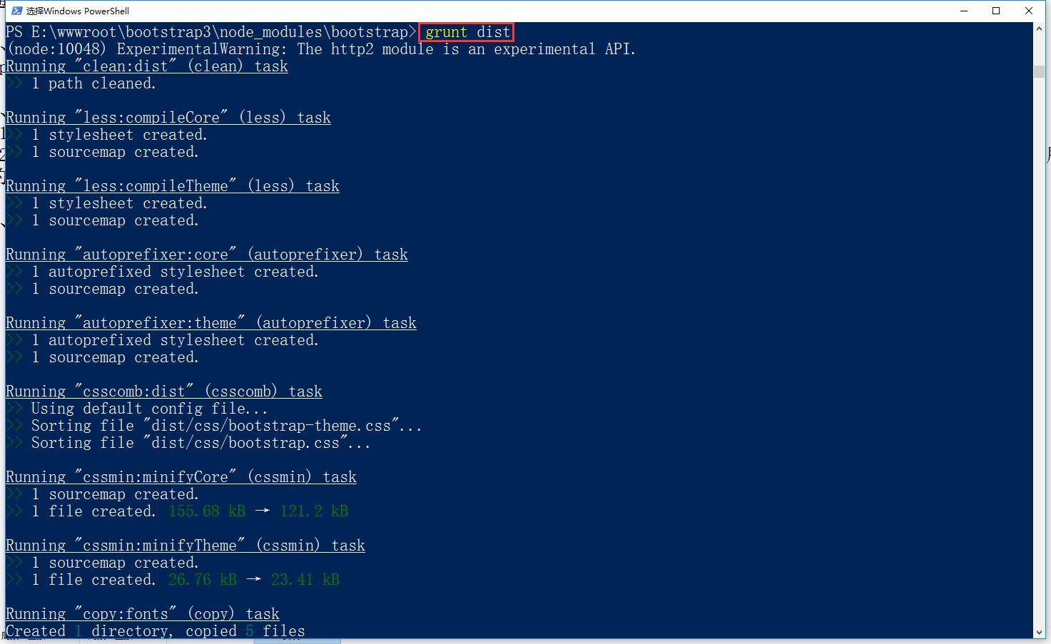 执行 grunt dist 命令,仅编译 CSS 和 JavaScript 文件