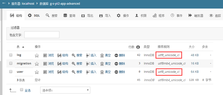 浏览数据库表,user、log表的排序规则为:utf8_unicode_ci
