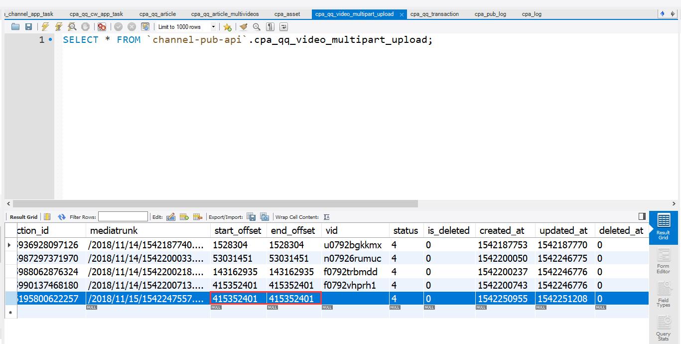 上传成功后,分片的起始位置与分片的结束位置皆等于文件的大小:415352401