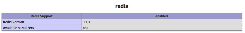 在 php.ini 中新增 Redis 扩展的支持