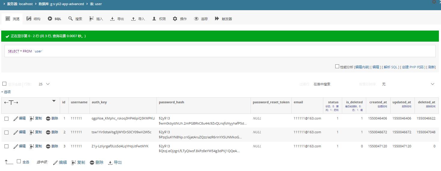 """在 Postman 中,POST http://api.github-shuijingwan-yii2-app-advanced.localhost/v1/users ,422 响应,符合预期 """"username"""": """"111111"""" 已存在,浏览用户表数据"""