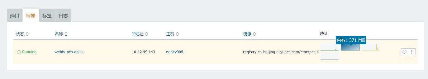 升级至开发环境,Docker 容器的 CPU:5.4%,内存:371MB,内存减少了 (541MB - 371MB) = 170MB 左右,证明基于 unset() 实现的方案是可行的。