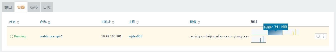 解决了 响应 400 的 Bug 之后,升级至开发环境,Docker 容器的 CPU:0.04%,内存:341MB,CPU无变化,内存增加了 (341MB - 283MB) = 60MB 左右。证明实际使用的内存量增加,系统分配总的内存量减少,Docker 的内存占用是在增加的(主要受到实际使用的内存量的影响)。
