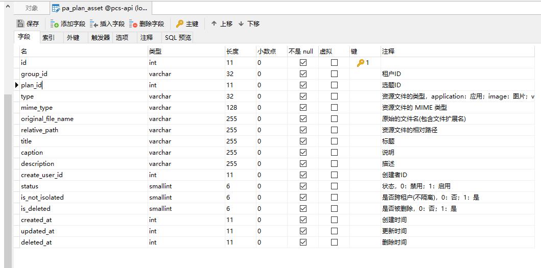 现阶段的表设计(选题与资源的关联),字段:plan_id 表示记录属于哪一个选题ID