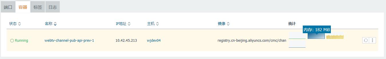 在产品:渠道发布中,基于同样的流程,基于 Supervisor 的 crontab (bash sleep) 的实现,注释 Yii 2 命令行中的 sleep,每3秒、每3秒、每60秒 运行一次命令,升级至开发环境,Docker 容器的 CPU:0.04%,内存:182MB,内存减少了 (289MB - 182MB) = 107MB 左右,符合预期