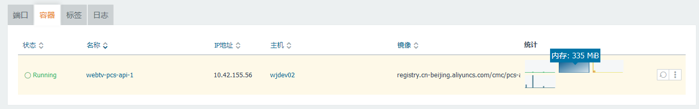 还原第 8 步骤所做的修改,升级至开发环境,Docker 容器的 CPU:0.04%,内存:335MB,内存增加了 (335MB - 168MB) = 167MB 左右