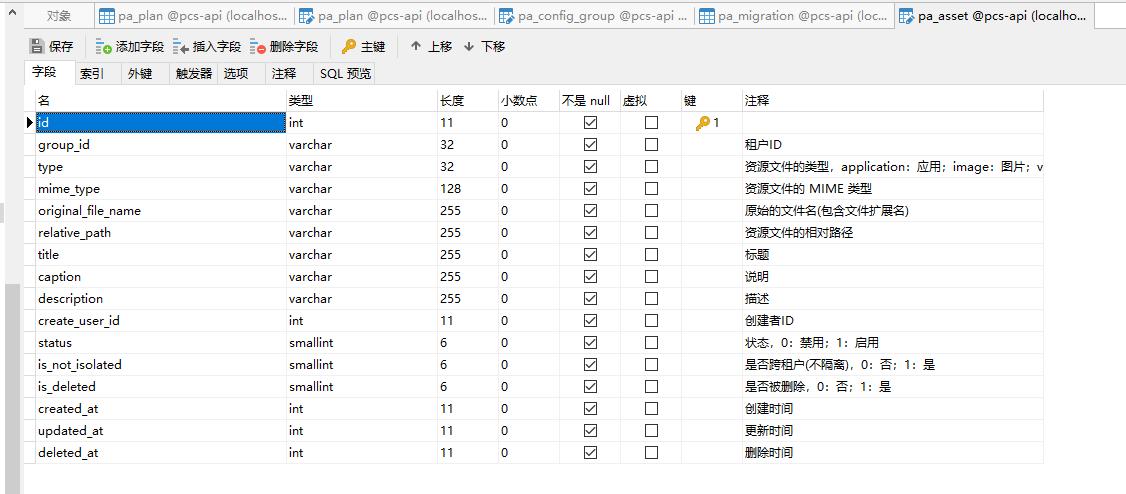 选题与资源的关联关系迁移完毕后,则重命名表名,plan_asset 为 asset,删除字段:plan_id。后续 asset 表做为所有数据的资源文件的公共表,关联关系在各自的数据表中自行维护