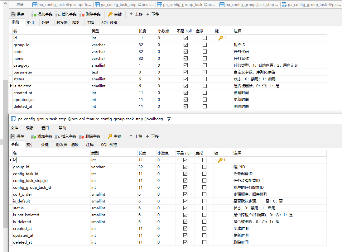 新建数据库迁移文件,执行迁移后,表结构
