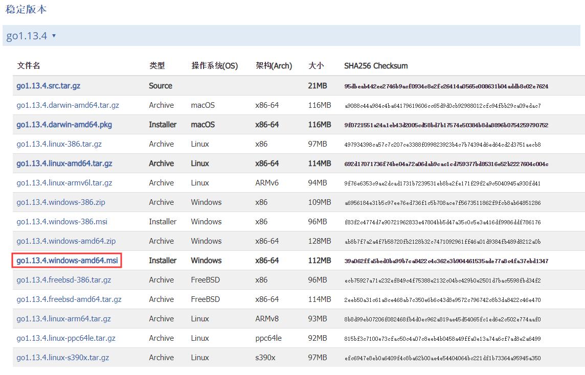 对于 Windows 用户,Go 项目提供两种安装选项(从源码安装除外): zip 压缩包需要你设置一些环境变量,而实验性 MSI 安装程序则会自动配置你的安装。打开网址:https://studygolang.com/dl ,下载 MSI 安装程序