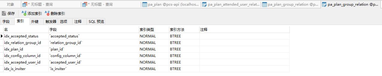 添加索引:idx_plan_id、idx_config_column_id、idx_accepted_user_id、idx_is_inviter 后,一个表上的索引数量小于等于 6 个,不必要的索引会浪费空间并浪费时间来确定要使用的索引,数量上已经达到建议的上限,pa_plan_group_relation 表的索引