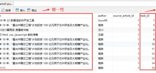 涉及至第 1 张表,企鹅号的文章:cpa_qq_article,需要验证其字段:title 的唯一性,表结构