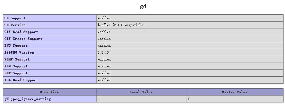 查看 phpinfo,发现 gd 库不支持 jpeg 格式。