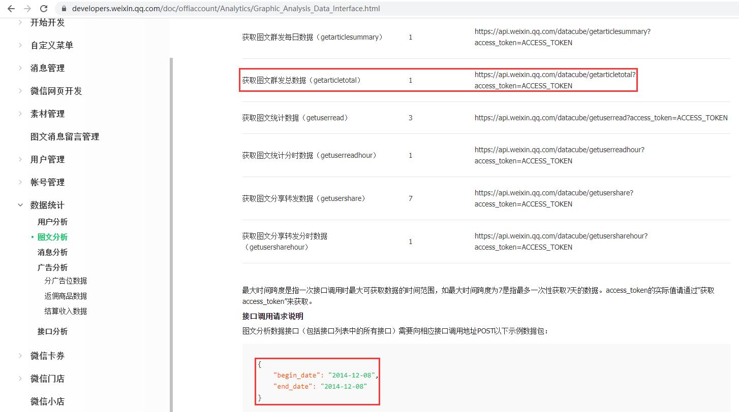 """查看微信官方文档 - 公众号 - 数据统计 - 图文分析 - 接口调用请求说明。其不支持文章 ID,仅支持数据的日期范围。begin_date,获取数据的起始日期,begin_date和end_date的差值需小于""""最大时间跨度""""(比如最大时间跨度为1时,begin_date和end_date的差值只能为0,才能小于1),否则会报错。end_date,获取数据的结束日期,end_date允许设置的最大值为昨日。"""