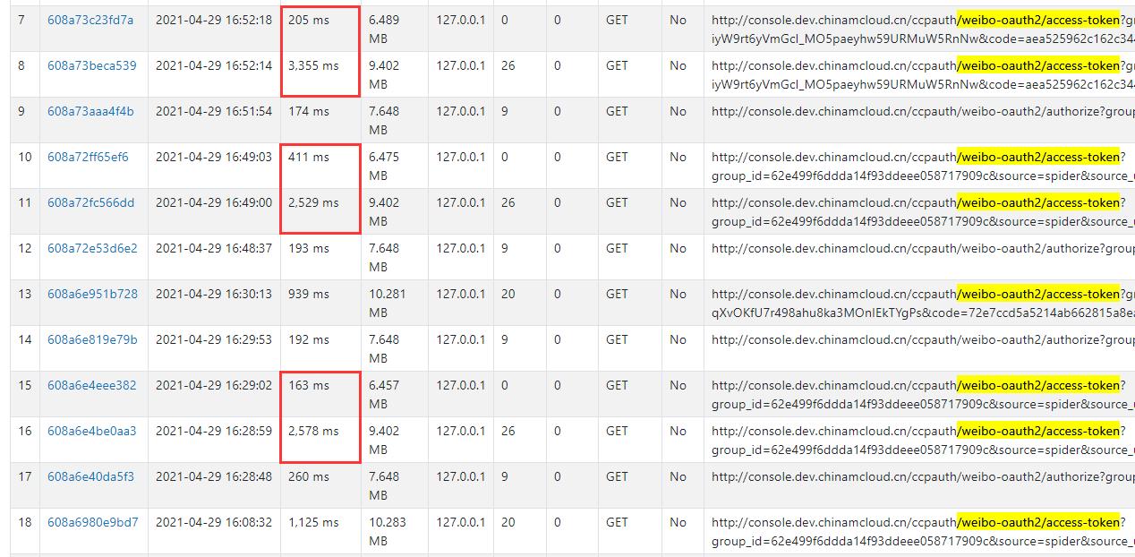 查看重复请求 2 次时的第 1 次请求的响应时间长度,皆在 2500 ms 以上。