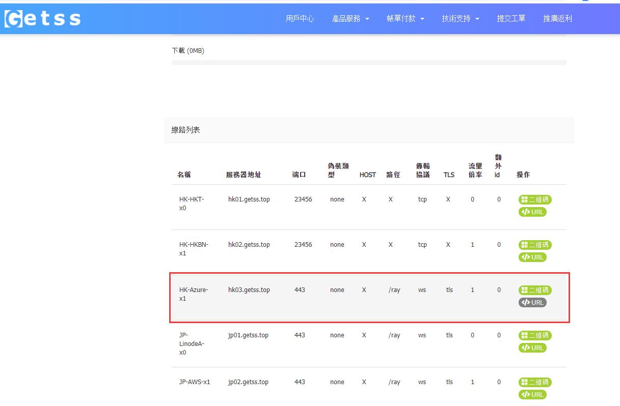 我购买了一个商业版本的 V2RAY 服务端 GetSS,选择香港的 Azure 服务器,复制 URL